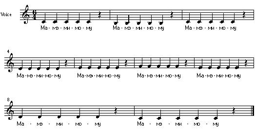 Ноты для распевки голоса на фортепиано