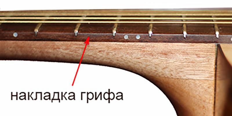 Как чистить гитару