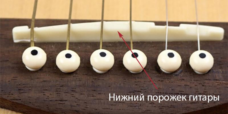 Как очистить гитару