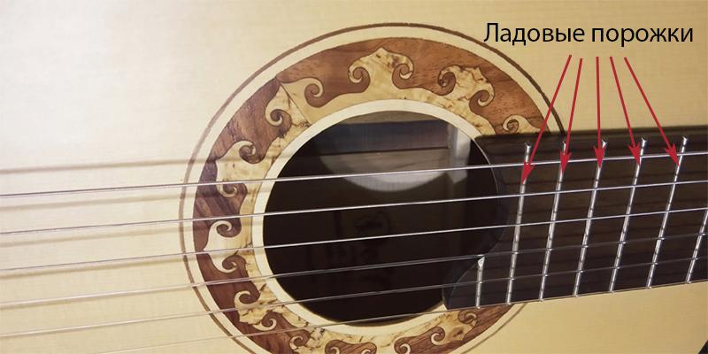 Как нести гитару